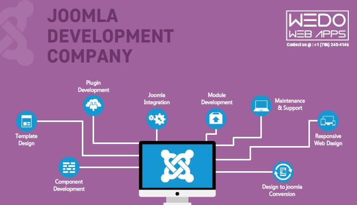 Introduction to some advance features of a Joomla Development Company