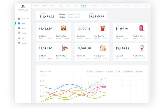 on-demand-food-delivery-application-dashboard