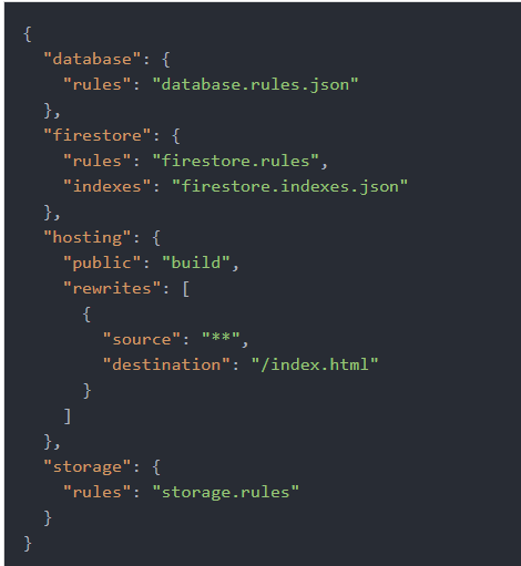 Deploy the application in firebase