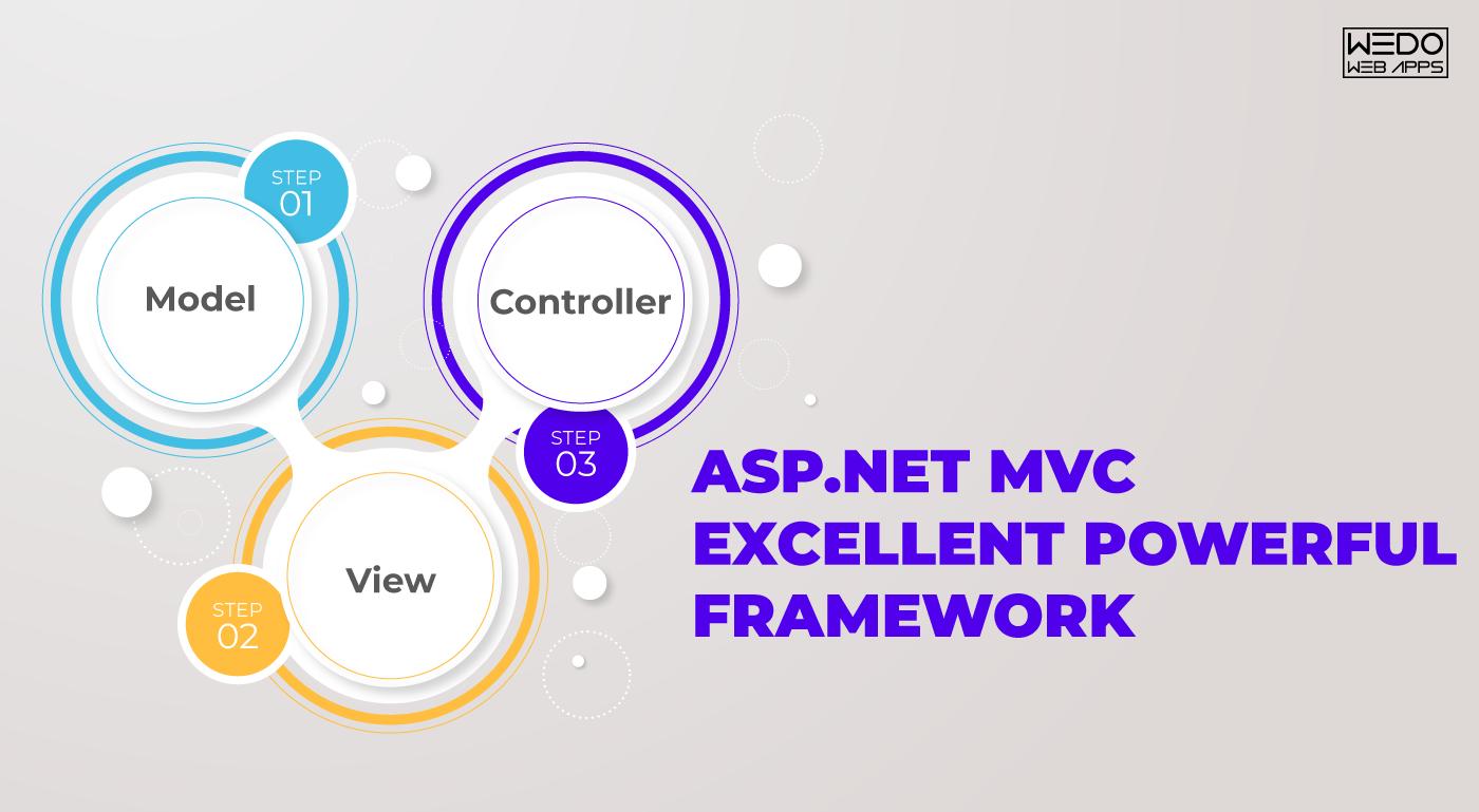 ASP.NET MVC powerful framework