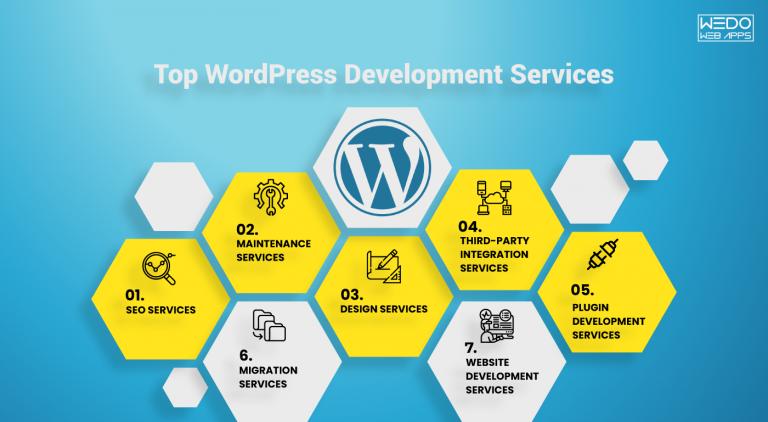 How to Get WordPress Development Services