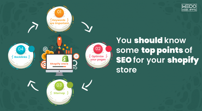 Improve SEO for your Shopify store
