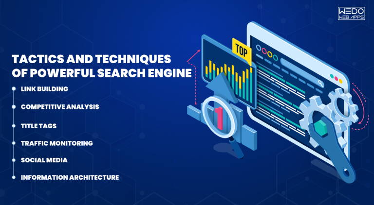 Link Building Strategies makes Search Engine more powerful