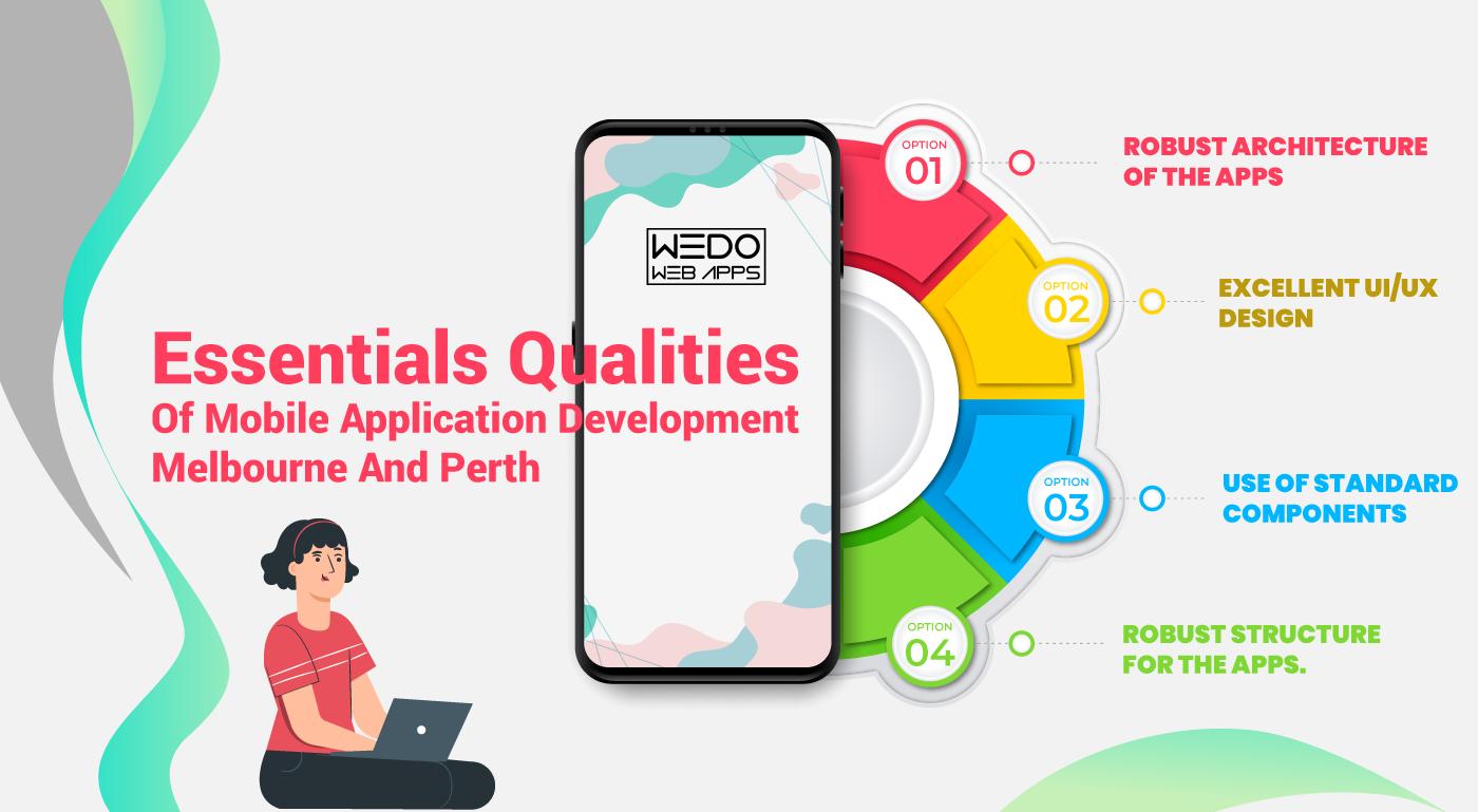 Mobile App Development in Melbourne and Mobile App Development in Perth
