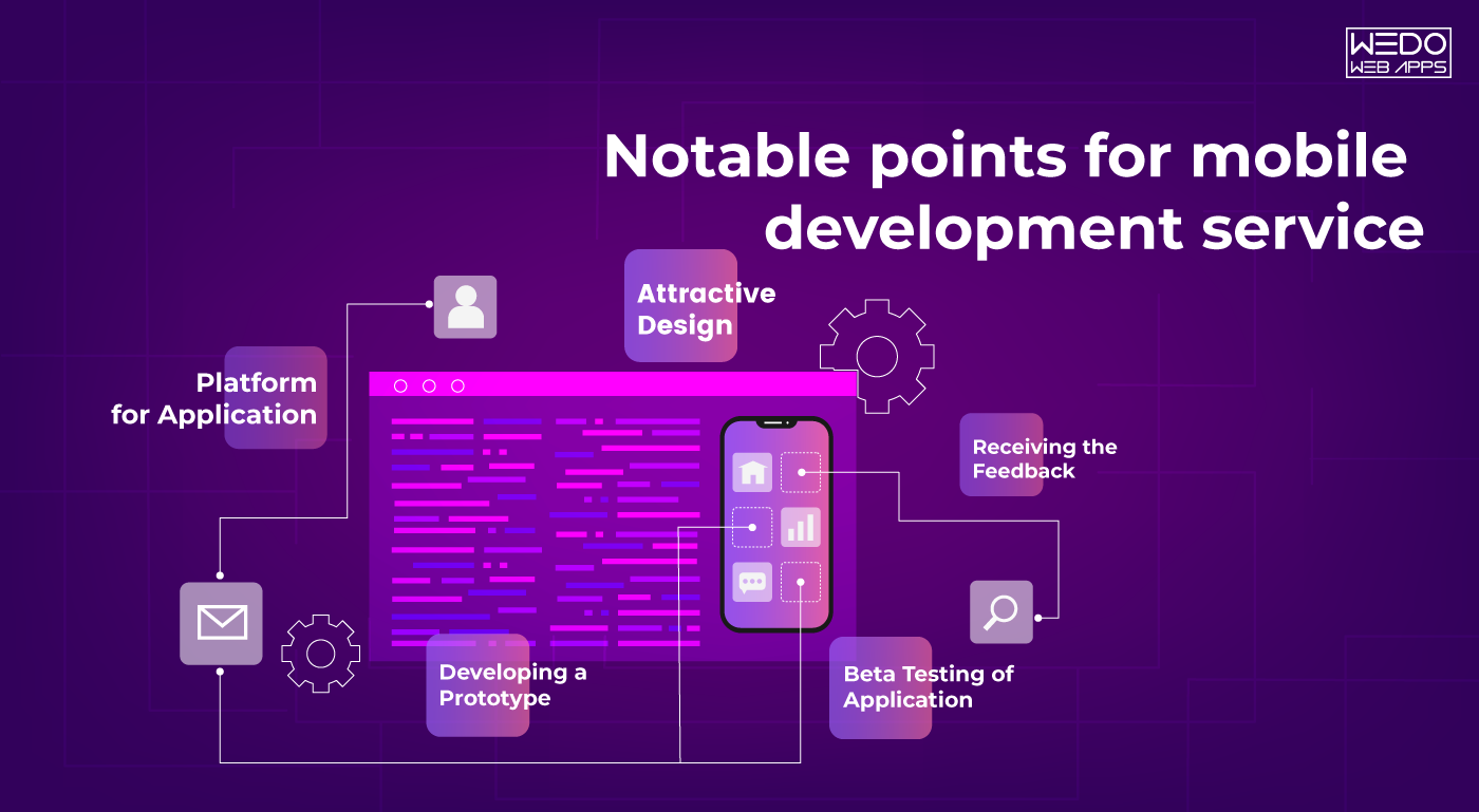 Necessities while getting services of mobile development
