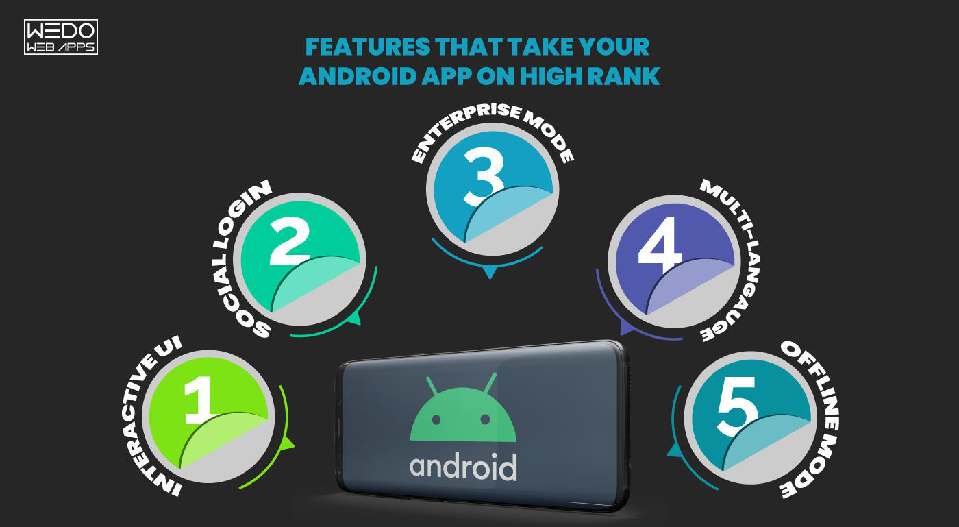 Top 10 features that you should include in your Android app