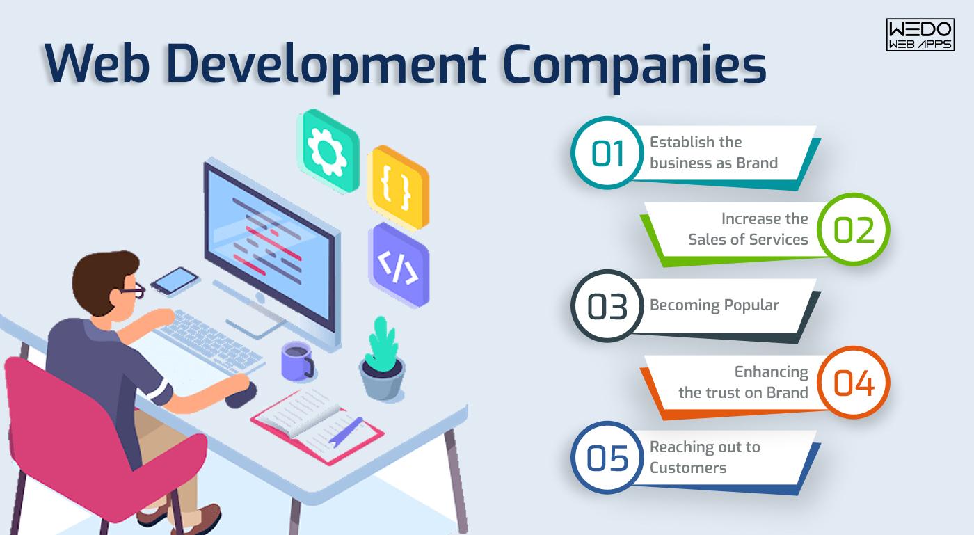 Web Development Companies in Edinburgh