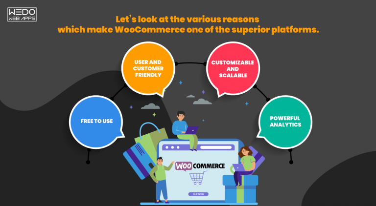 Why do businesses prefer WooCommerce to run their online store?