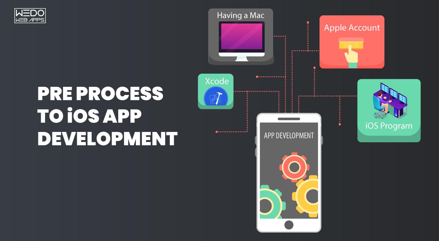 iOS Developer App