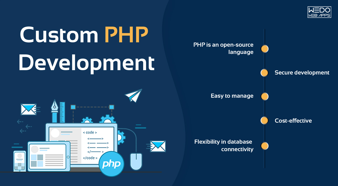 Significant Benefits of Custom PHP Development