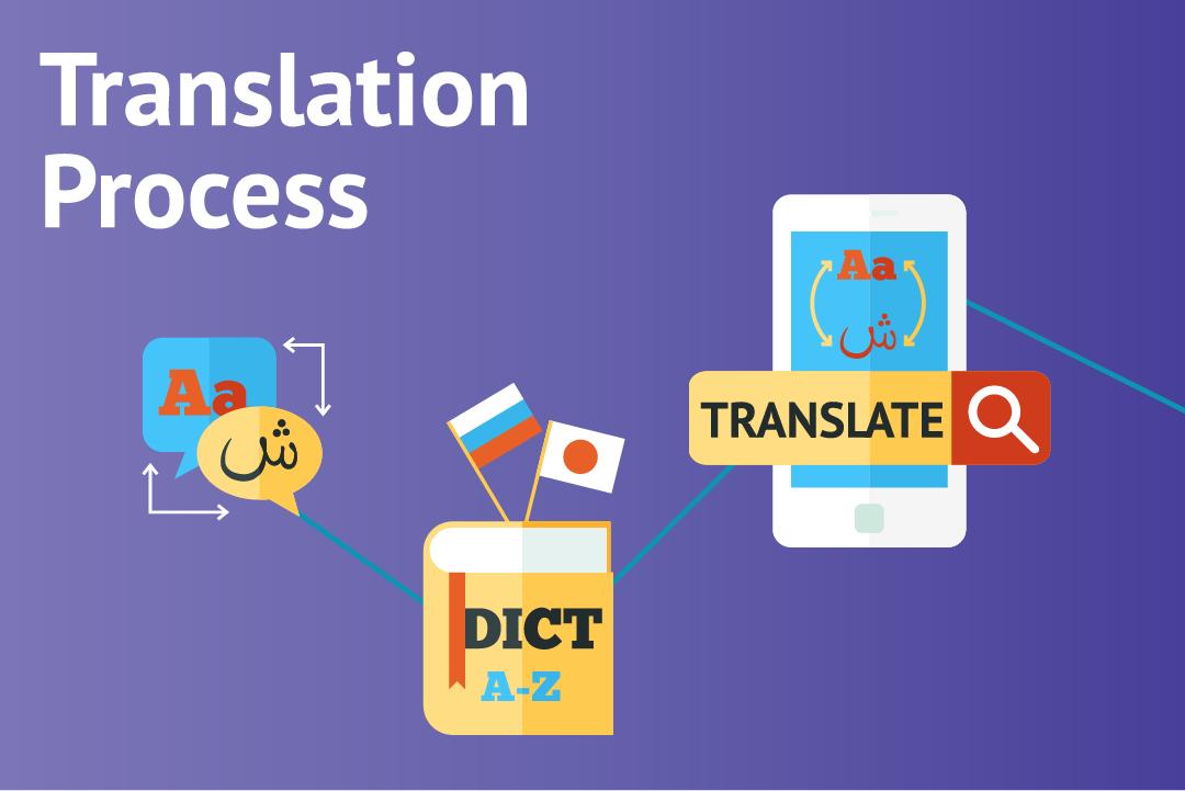 multilingual apps