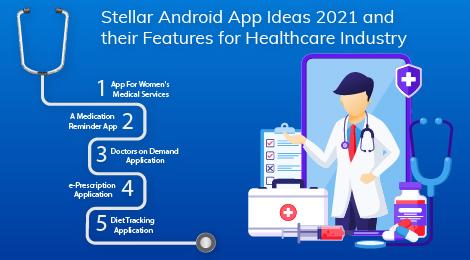 Stellar Android App Ideas 2021