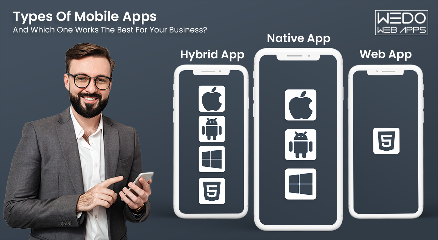 Types Of Mobile Apps and Which One Works The Best For Your Business?