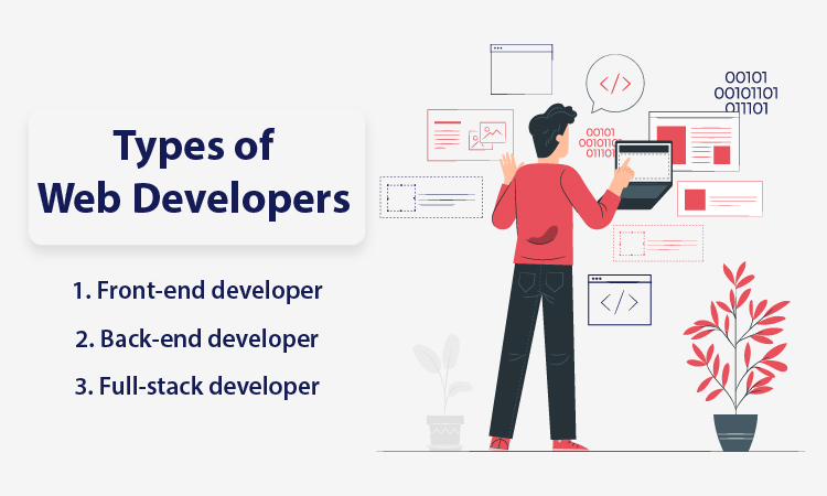 Types of Web Developers