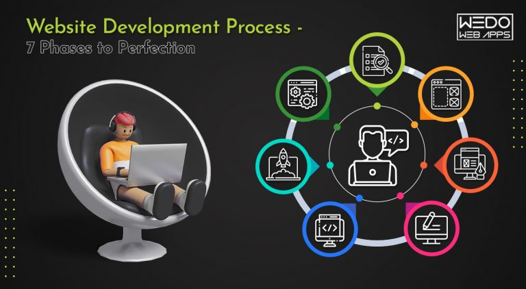 Website Development Process – 7 Phases to Perfection